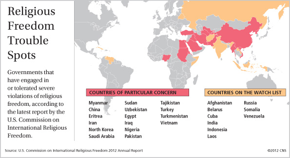 RELIGIOUS FREEDOM TROUBLE SPOTS The U.S. Commission on International Religious Freedom report lists governments that have engaged in or tolerated severe violations of religious freedom, according to the latest report by the U.S. Commission on International Religious Freedom.